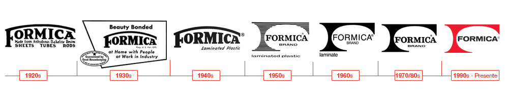 formica_group_ourHistory